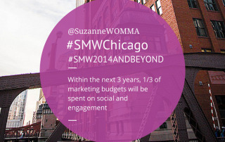 """Within the next 3 years, 1/3 of marketing budgets will be spent on social and engagement."" -Suzanne Fanning, President, Word of Mouth Marketing Association from Social Media Week Chicago #SMW2014andBeyond #SMWChicago"